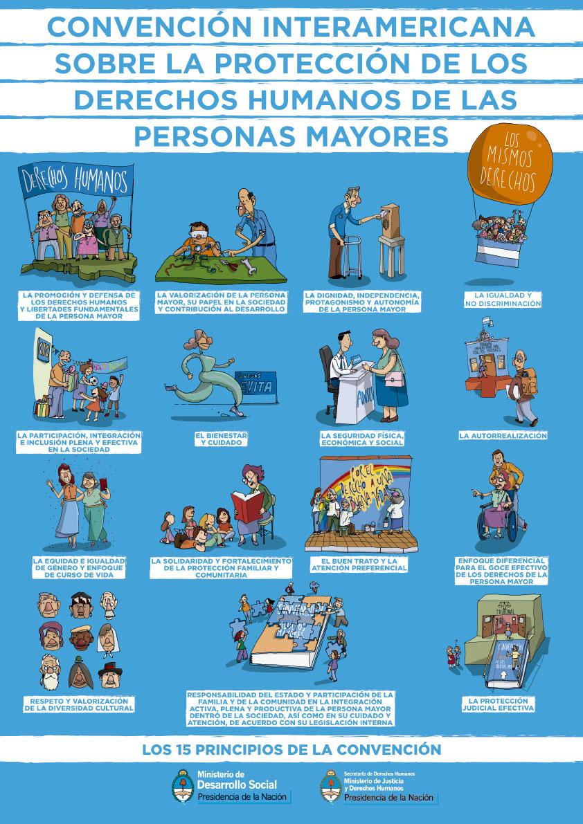 ... aprobó la Convención Interamericana sobre la Protección de los derechos humanos de las personas mayores, una iniciativa impulsada por la Argentina.